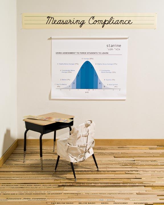 MeasuringCompliance