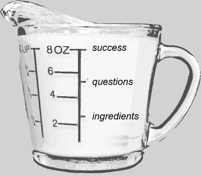 Measuring Cup of Success by Harriete Estel Berman