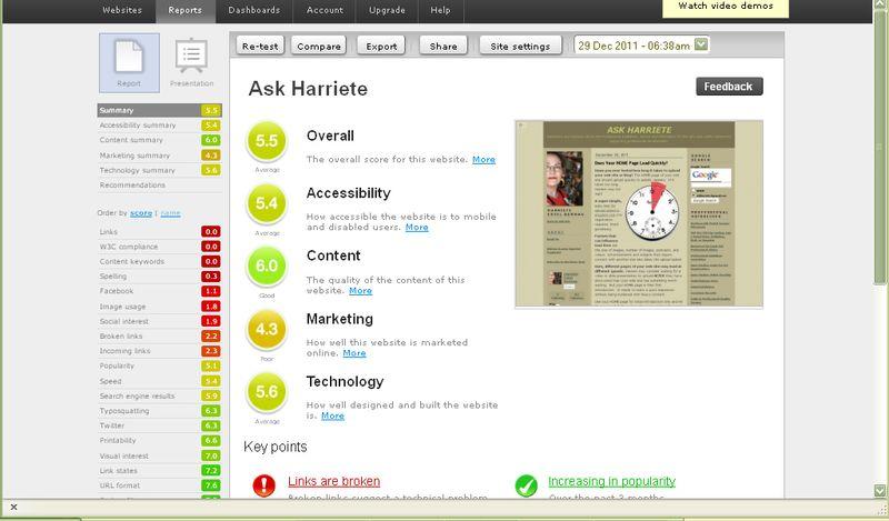 SiteBeamASK Harrietesummaryresults