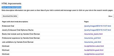 Google Webmaster Short Meta Descriptions