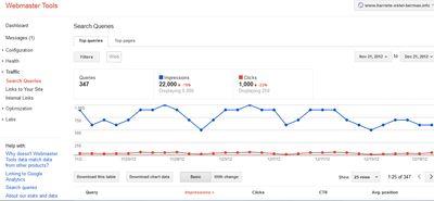 GoogleWebmasterSearchQueries