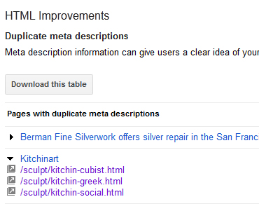GoogleWebmasterDuplicateKitchInArt