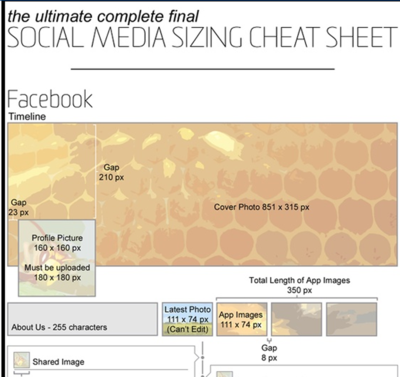 Social Media Images Sizing Cheet Sheet